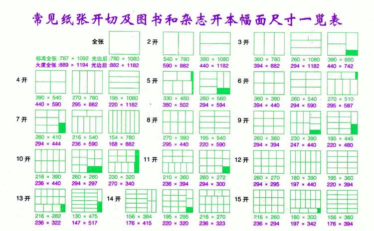 印刷紙張開切開本一覽表.jpg