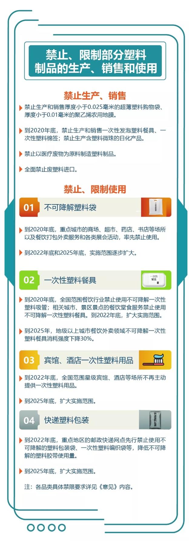 禁止和限制部分塑料制品生產銷售和使用.jpg