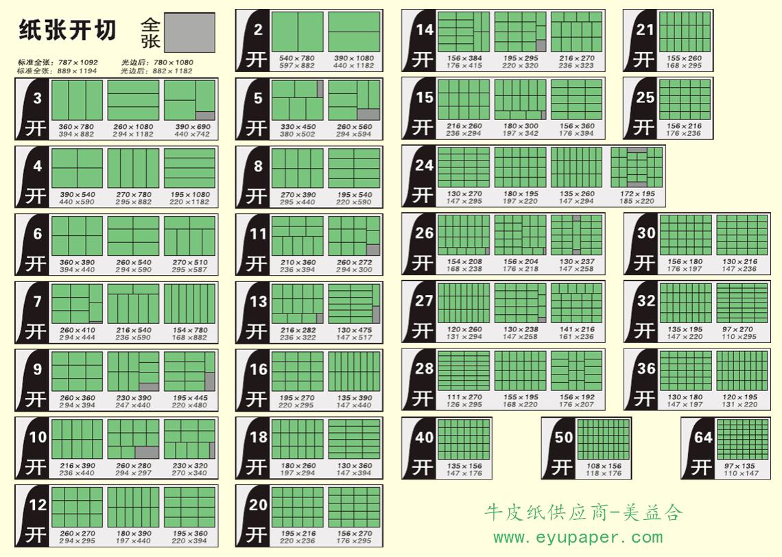 常用印刷紙張開數表.jpg